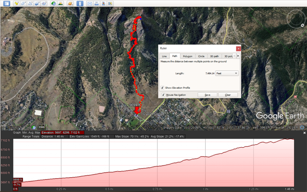 Elevation Gain Loss Curve generated from the Flatirons 1&2 Hike.